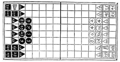 Rithmomachy board